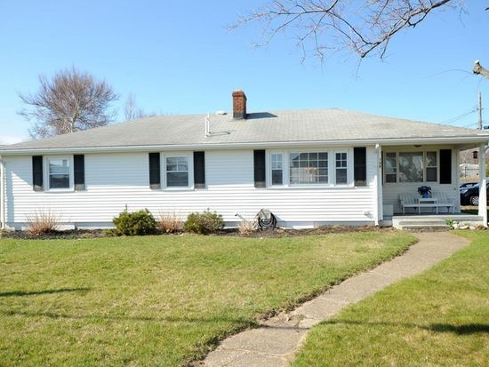 Want To Know When Your Home Value Goes Up Claim Owner Dashboard 135 Plymouth Ave