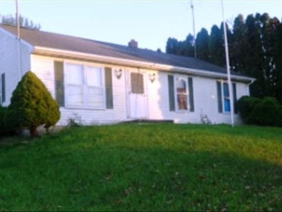 Rooms For Rent In Lebanon Pa