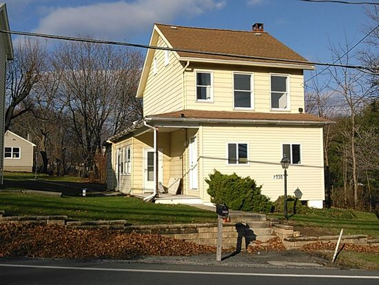 Rooms For Rent Macungie Pa
