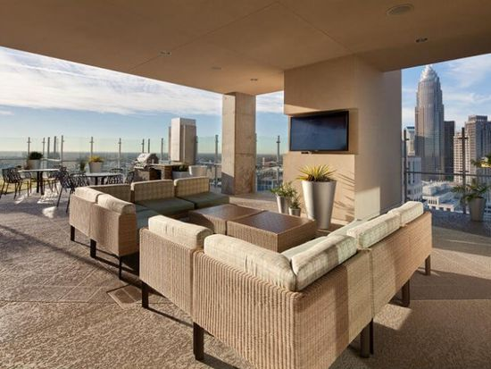 skyhouse uptown north apartment rentals charlotte nc zillow