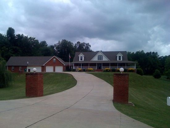 Apartments For Rent In Scott City Mo