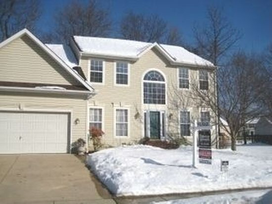 Attractive Want To Know When Your Home Value Goes Up? Claim Your Owner Dashboard! 413  DOUGLAS D ALLEY DR