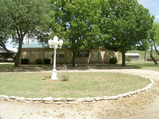 zillow sweetwater tx