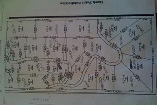 0 bed null bath Vacant Land at 0 Hawk Point Subdivision Poplar Bluff, MO, 63901 is for sale at 15k - google static map